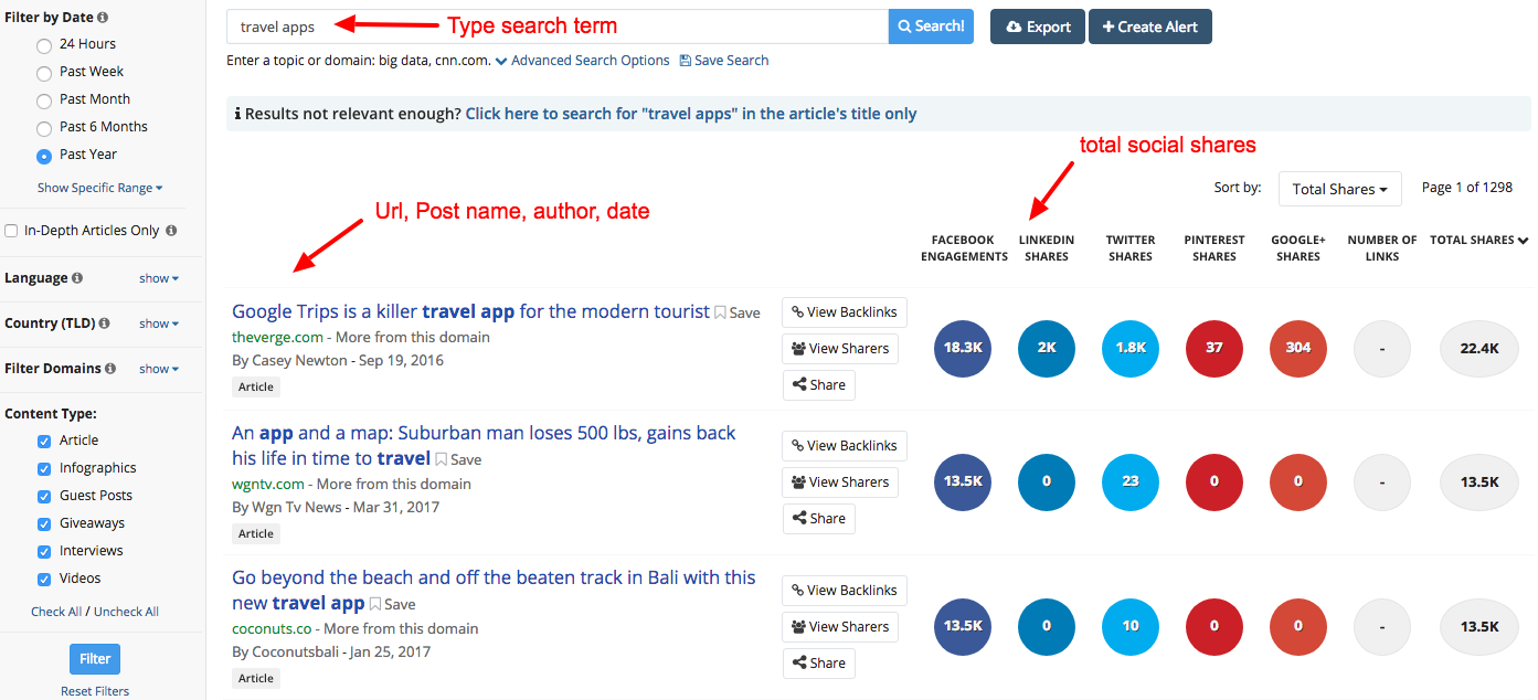 buzzsumo digital marketing tools